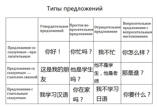 "proposal chinese language class English syllabus proposal for teaching english as a foreign language in the ""san jerónimo and antisana"" syllabus proposal for teaching english as a foreign."